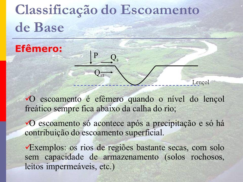 Classificação do Escoamento de Base O escoamento é efêmero quando o nível do lençol freático sempre fica abaixo da calha do rio; O escoamento só acont