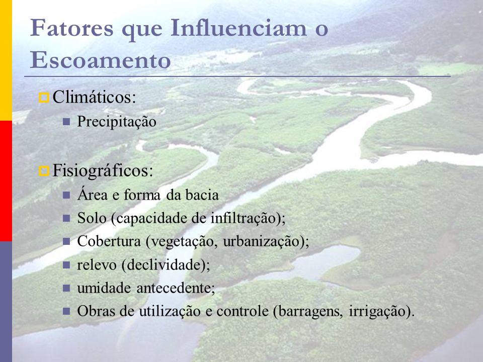 Fatores que Influenciam o Escoamento Climáticos: Precipitação Fisiográficos: Área e forma da bacia Solo (capacidade de infiltração); Cobertura (vegeta