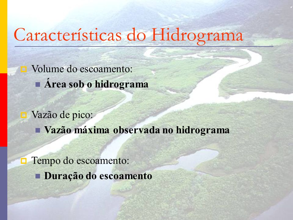 Características do Hidrograma Volume do escoamento: Área sob o hidrograma Vazão de pico: Vazão máxima observada no hidrograma Tempo do escoamento: Dur
