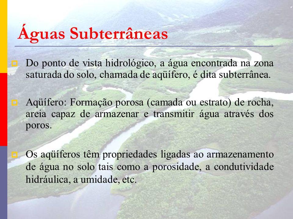 Águas Subterrâneas Do ponto de vista hidrológico, a água encontrada na zona saturada do solo, chamada de aqüífero, é dita subterrânea. Aqüífero: Forma