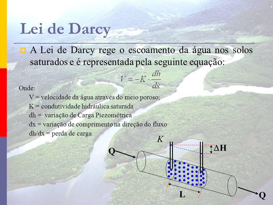 Lei de Darcy A Lei de Darcy rege o escoamento da água nos solos saturados e é representada pela seguinte equação: Onde: V = velocidade da água através