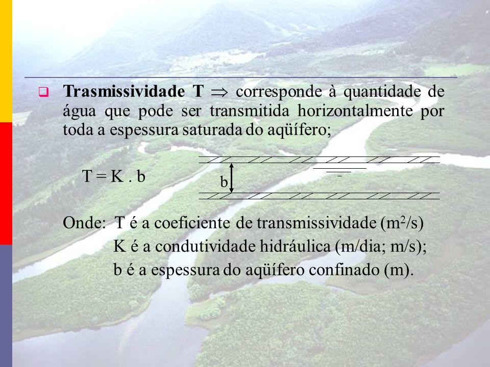 Trasmissividade T corresponde à quantidade de água que pode ser transmitida horizontalmente por toda a espessura saturada do aqüífero; T = K. b Onde:
