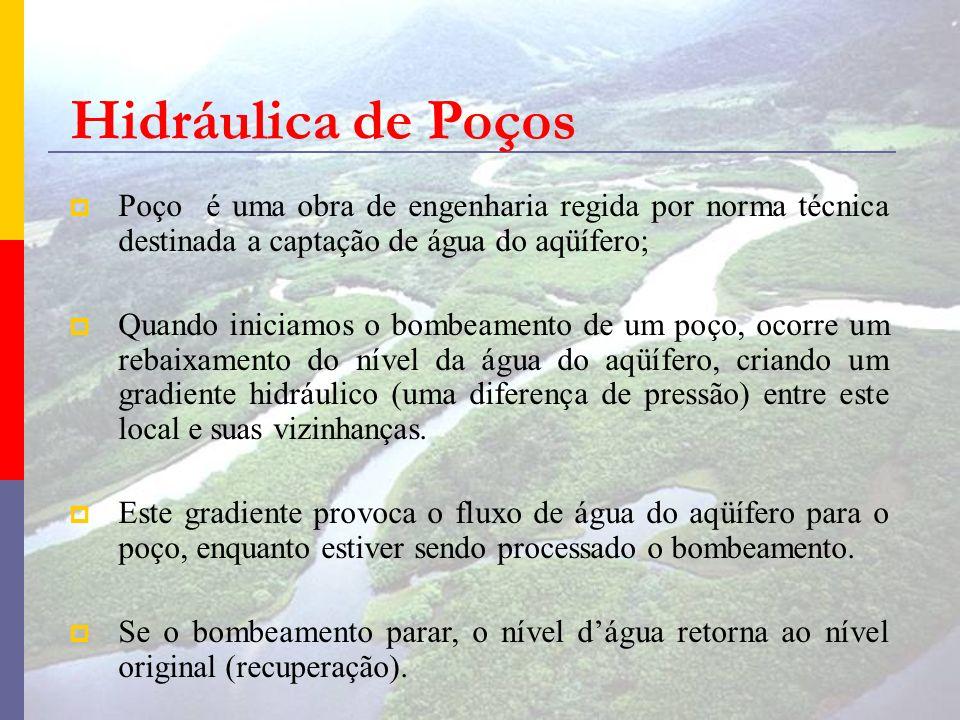 Hidráulica de Poços Poço é uma obra de engenharia regida por norma técnica destinada a captação de água do aqüífero; Quando iniciamos o bombeamento de