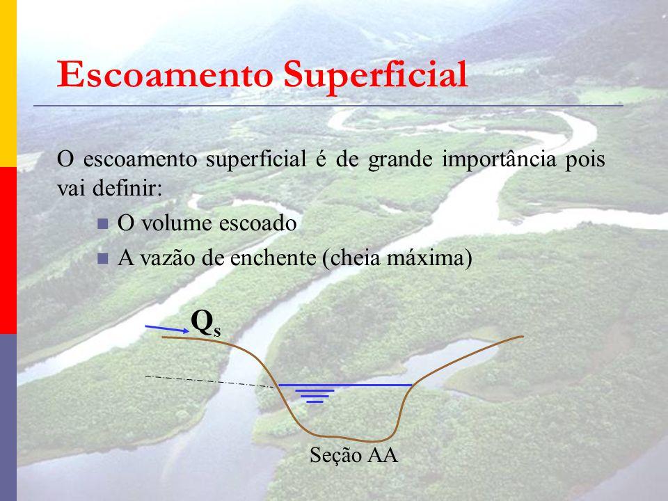 Escoamento Superficial O escoamento superficial é de grande importância pois vai definir: O volume escoado A vazão de enchente (cheia máxima) QsQs Seç
