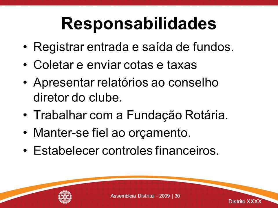 Distrito XXXX Assembleia Distrital - 2009 | 30 Responsabilidades Registrar entrada e saída de fundos. Coletar e enviar cotas e taxas Apresentar relató