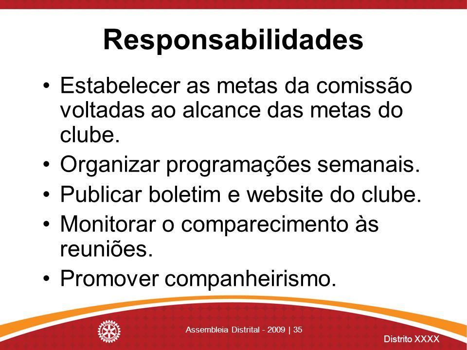 Distrito XXXX Assembleia Distrital - 2009 | 35 Responsabilidades Estabelecer as metas da comissão voltadas ao alcance das metas do clube. Organizar pr