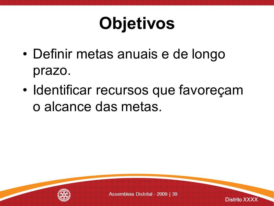 Distrito XXXX Assembleia Distrital - 2009 | 39 Objetivos Definir metas anuais e de longo prazo. Identificar recursos que favoreçam o alcance das metas