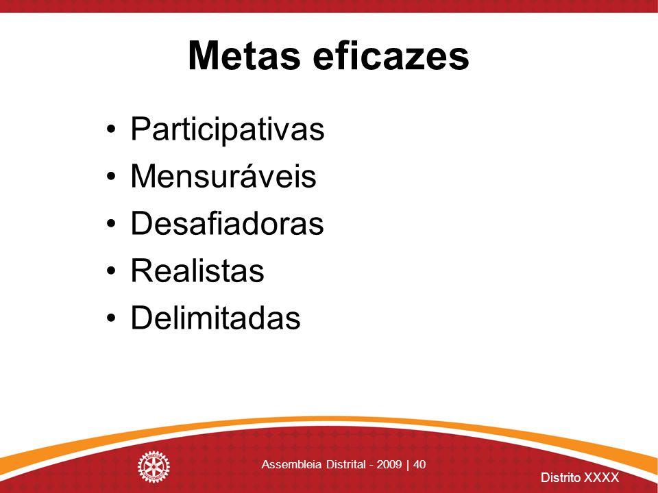 Distrito XXXX Assembleia Distrital - 2009 | 40 Metas eficazes Participativas Mensuráveis Desafiadoras Realistas Delimitadas