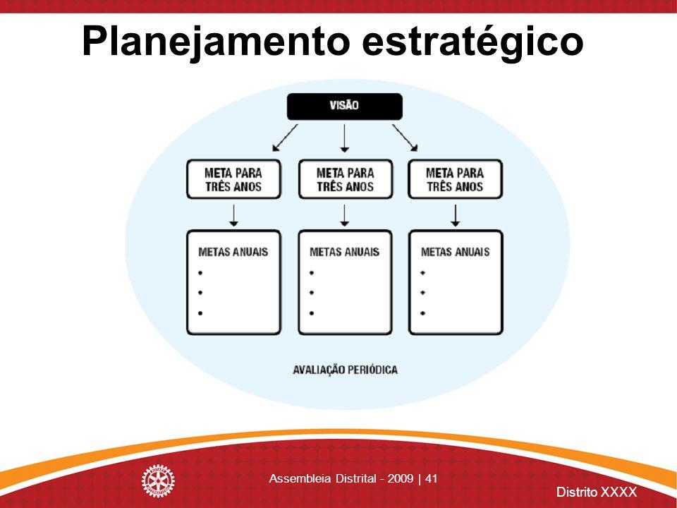Distrito XXXX Assembleia Distrital - 2009 | 41 Planejamento estratégico