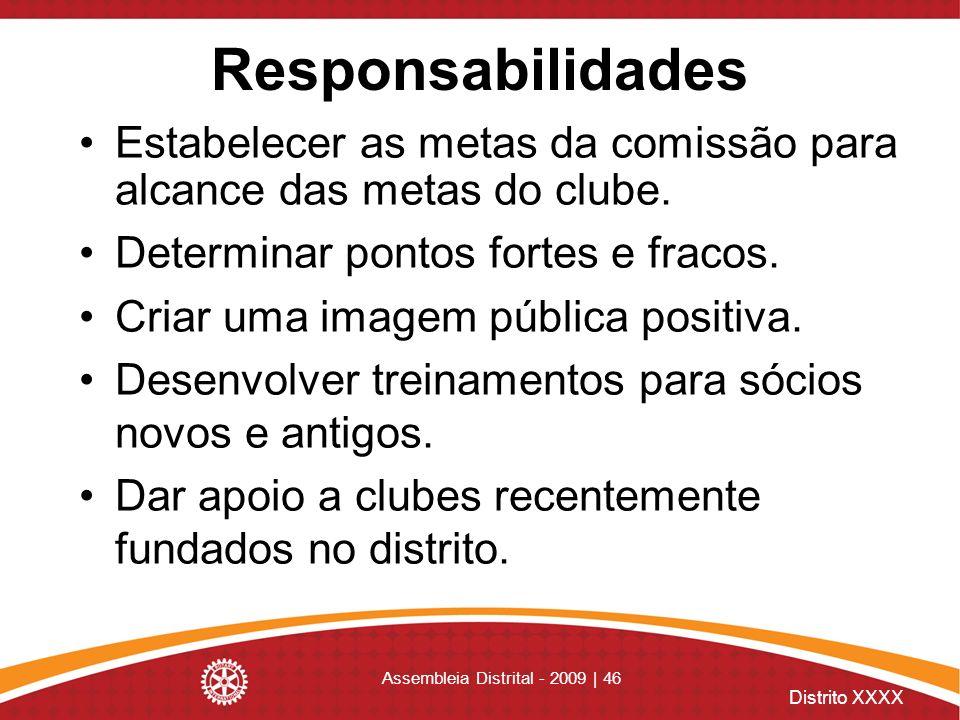 Distrito XXXX Assembleia Distrital - 2009 | 46 Responsabilidades Estabelecer as metas da comissão para alcance das metas do clube. Determinar pontos f