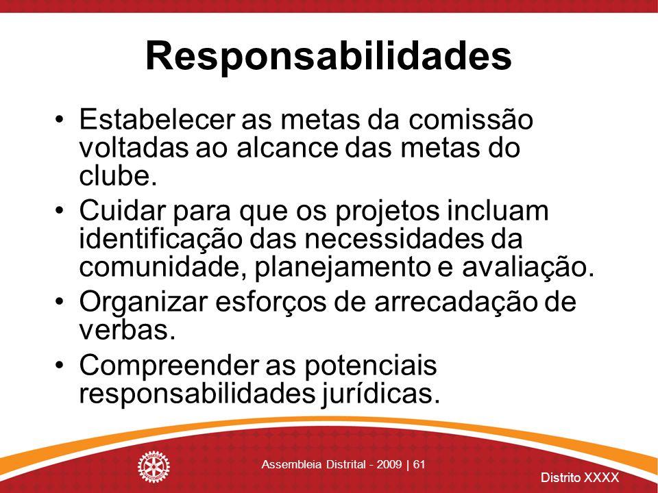 Distrito XXXX Assembleia Distrital - 2009 | 61 Responsabilidades Estabelecer as metas da comissão voltadas ao alcance das metas do clube. Cuidar para