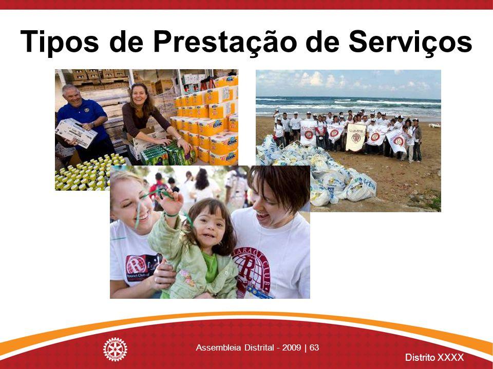 Distrito XXXX Assembleia Distrital - 2009 | 63 Tipos de Prestação de Serviços
