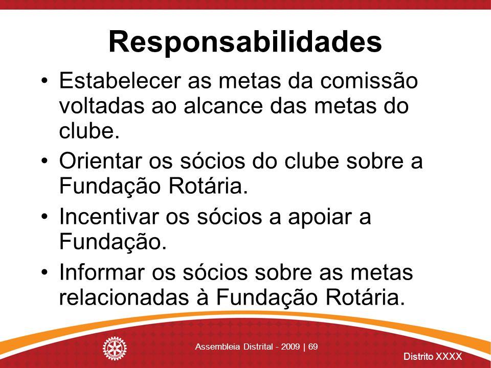 Distrito XXXX Assembleia Distrital - 2009 | 69 Responsabilidades Estabelecer as metas da comissão voltadas ao alcance das metas do clube. Orientar os