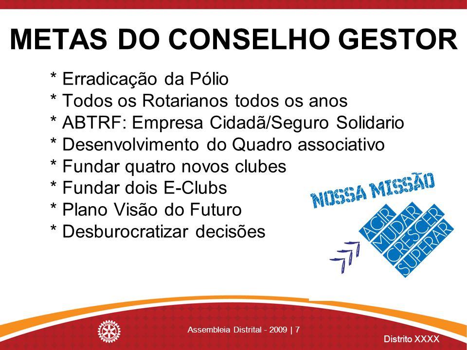 Distrito XXXX Assembleia Distrital - 2009 | 7 METAS DO CONSELHO GESTOR * Erradicação da Pólio * Todos os Rotarianos todos os anos * ABTRF: Empresa Cid