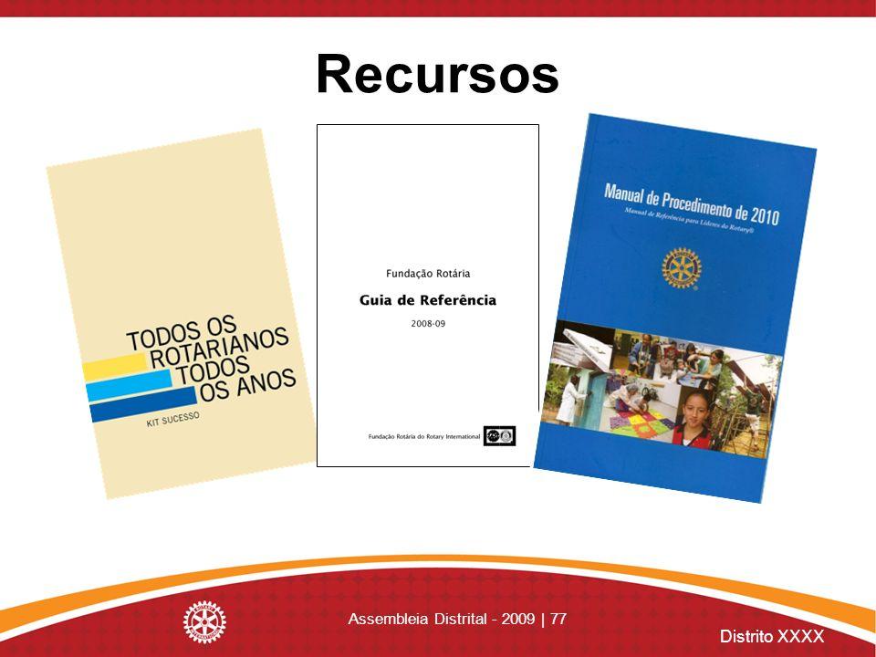 Distrito XXXX Assembleia Distrital - 2009 | 77 Recursos