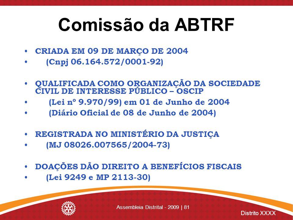 Distrito XXXX Assembleia Distrital - 2009 | 81 Comissão da ABTRF CRIADA EM 09 DE MARÇO DE 2004 (Cnpj 06.164.572/0001-92) QUALIFICADA COMO ORGANIZAÇÃO
