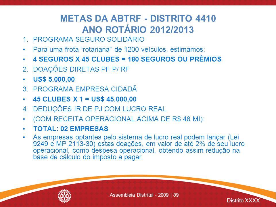 Distrito XXXX METAS DA ABTRF - DISTRITO 4410 ANO ROTÁRIO 2012/2013 1.PROGRAMA SEGURO SOLIDÁRIO Para uma frota rotariana de 1200 veículos, estimamos: 4