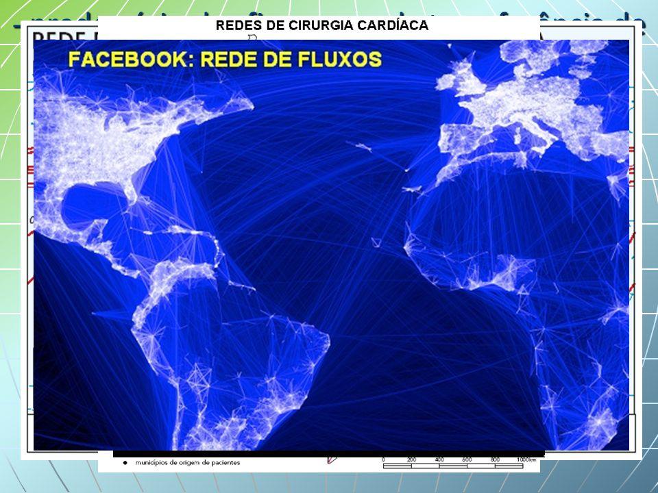 - predomínio das finanças e da transferência de capitais e informações através de redes de comunicações de âmbito global (era da informação).