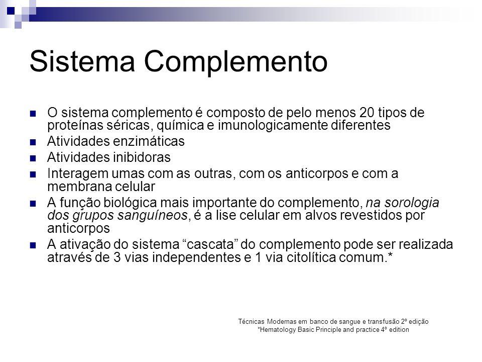 Sistema Complemento O sistema complemento é composto de pelo menos 20 tipos de proteínas séricas, química e imunologicamente diferentes Atividades enzimáticas Atividades inibidoras Interagem umas com as outras, com os anticorpos e com a membrana celular A função biológica mais importante do complemento, na sorologia dos grupos sanguíneos, é a lise celular em alvos revestidos por anticorpos A ativação do sistema cascata do complemento pode ser realizada através de 3 vias independentes e 1 via citolítica comum.* Técnicas Modernas em banco de sangue e transfusão 2º edição *Hematology Basic Principle and practice 4º edition