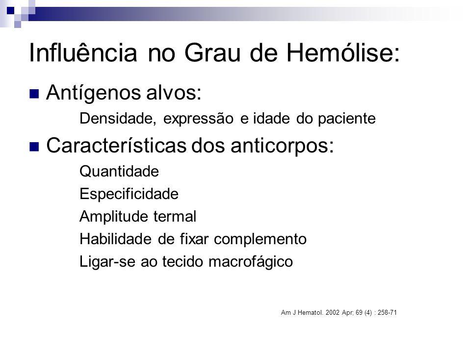 Influência no Grau de Hemólise: Antígenos alvos: Densidade, expressão e idade do paciente Características dos anticorpos: Quantidade Especificidade Amplitude termal Habilidade de fixar complemento Ligar-se ao tecido macrofágico Am J Hematol.