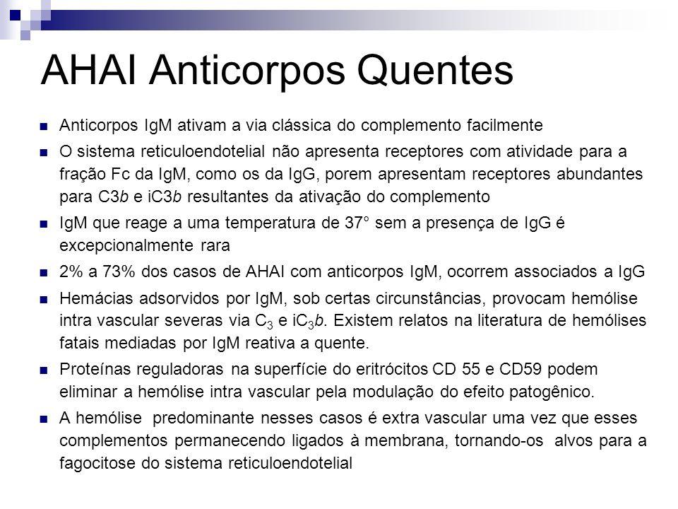 AHAI Anticorpos Quentes Anticorpos IgM ativam a via clássica do complemento facilmente O sistema reticuloendotelial não apresenta receptores com atividade para a fração Fc da IgM, como os da IgG, porem apresentam receptores abundantes para C3b e iC3b resultantes da ativação do complemento IgM que reage a uma temperatura de 37° sem a presença de IgG é excepcionalmente rara 2% a 73% dos casos de AHAI com anticorpos IgM, ocorrem associados a IgG Hemácias adsorvidos por IgM, sob certas circunstâncias, provocam hemólise intra vascular severas via C 3 e iC 3 b.