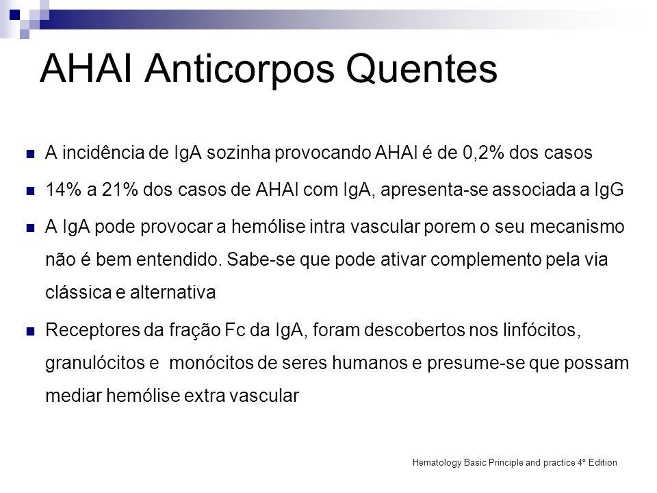AHAI Anticorpos Quentes A incidência de IgA sozinha provocando AHAI é de 0,2% dos casos 14% a 21% dos casos de AHAI com IgA, apresenta-se associada a IgG A IgA pode provocar a hemólise intra vascular porem o seu mecanismo não é bem entendido.