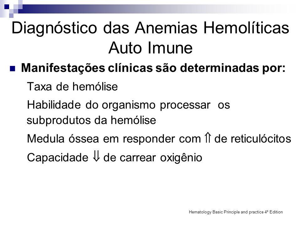 Diagnóstico das Anemias Hemolíticas Auto Imune Manifestações clínicas são determinadas por: Taxa de hemólise Habilidade do organismo processar os subprodutos da hemólise Medula óssea em responder com de reticulócitos Capacidade de carrear oxigênio Hematology Basic Principle and practice 4º Edition