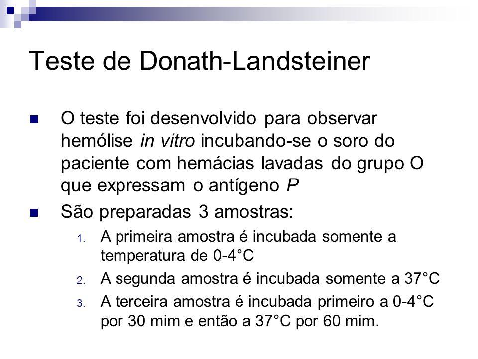 Teste de Donath-Landsteiner O teste foi desenvolvido para observar hemólise in vitro incubando-se o soro do paciente com hemácias lavadas do grupo O que expressam o antígeno P São preparadas 3 amostras: 1.