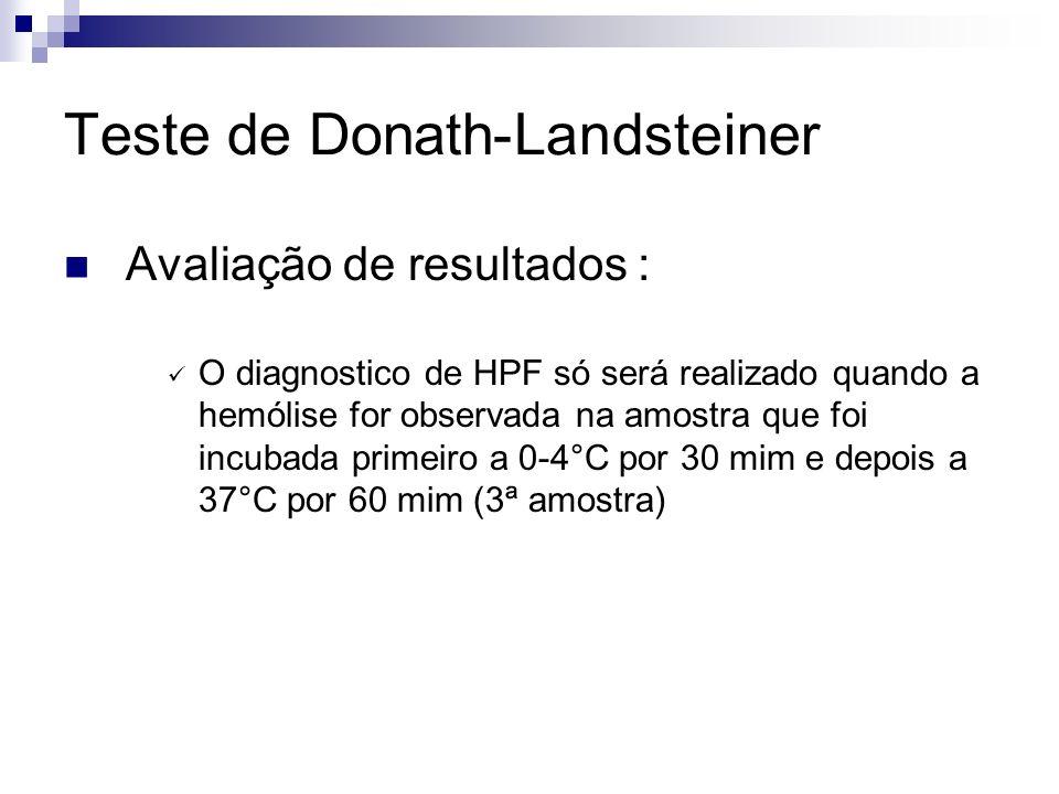Teste de Donath-Landsteiner Avaliação de resultados : O diagnostico de HPF só será realizado quando a hemólise for observada na amostra que foi incubada primeiro a 0-4°C por 30 mim e depois a 37°C por 60 mim (3ª amostra)