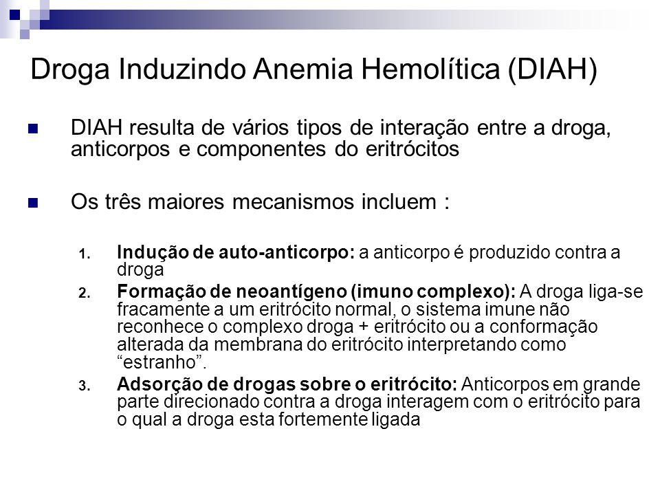 Droga Induzindo Anemia Hemolítica (DIAH) DIAH resulta de vários tipos de interação entre a droga, anticorpos e componentes do eritrócitos Os três maio