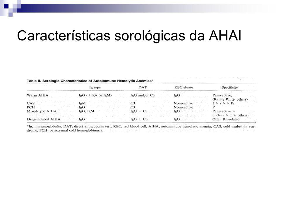 Características sorológicas da AHAI