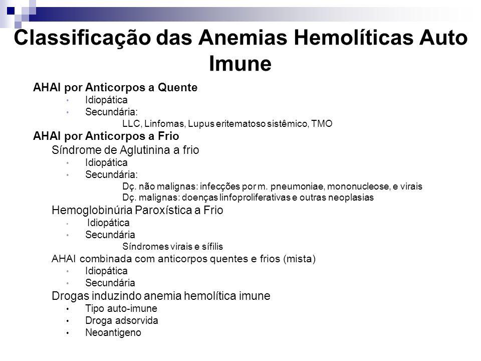 Classificação das Anemias Hemolíticas Auto Imune AHAI por Anticorpos a Quente Idiopática Secundária: LLC, Linfomas, Lupus eritematoso sistêmico, TMO A