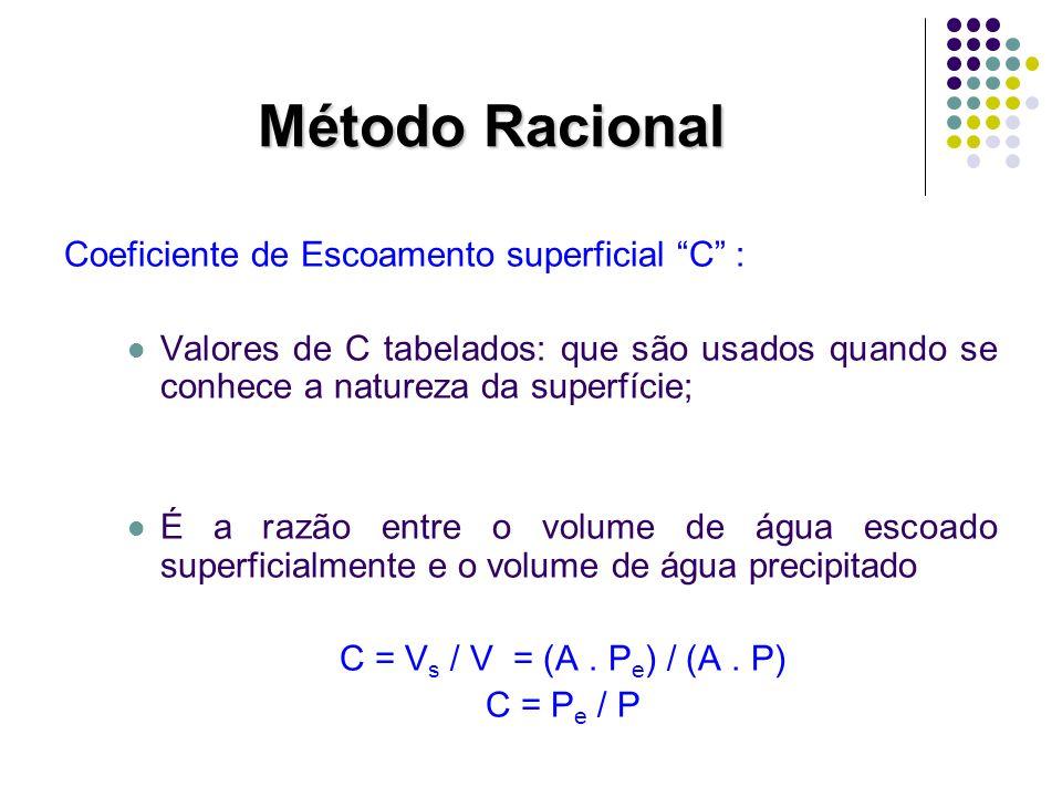 Método Racional Coeficiente de Escoamento superficial C : Valores de C tabelados: que são usados quando se conhece a natureza da superfície; É a razão