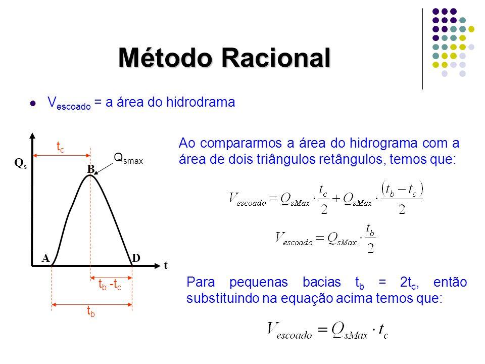 Método Racional Substituindo as equações do volume escoado e do volume precipitado na equação do coeficiente de escoamento superficial C e exprimindo Q sMax tem-se:.