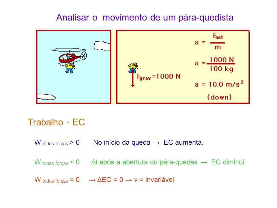 Analisar o movimento de um pára-quedista W todas forças = 0 W todas forças < 0 W todas forças > 0 ΔEC = 0 v = invariável No início da queda EC aumenta