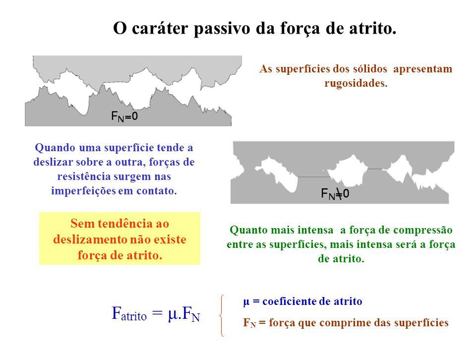 Atrito estático e Atrito de deslizamento Atrito Estático Segura o bloco.