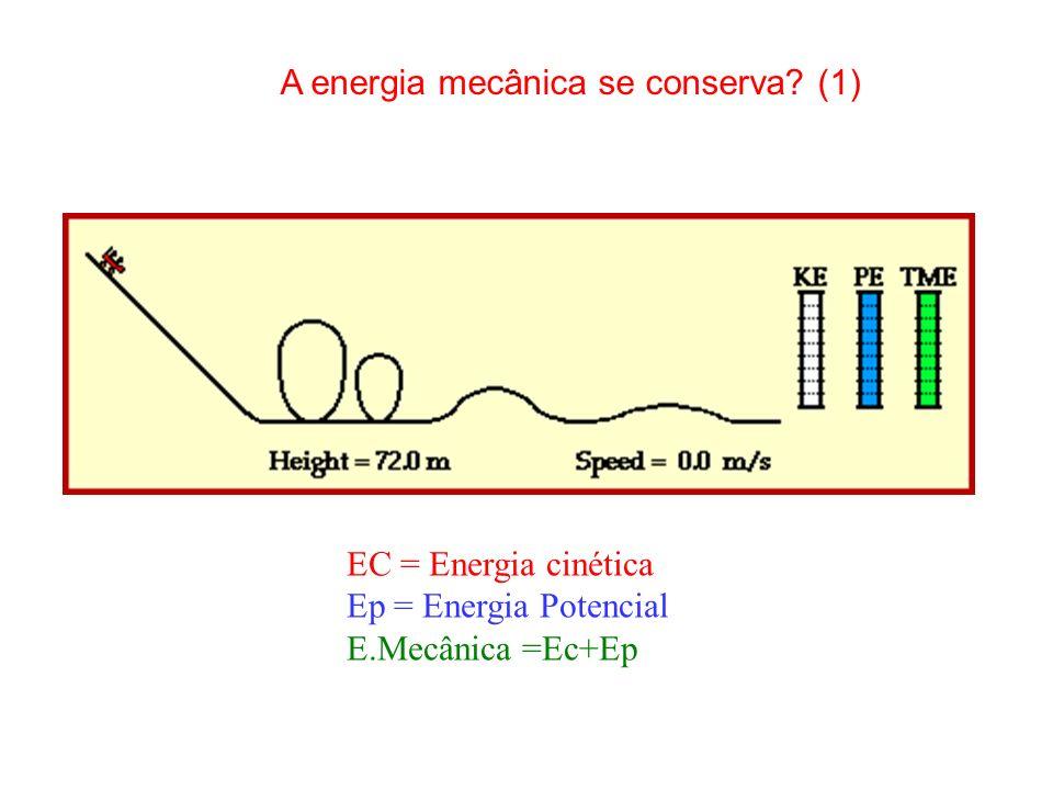 EC = Energia cinética Ep = Energia Potencial E.Mecânica =Ec+Ep A energia mecânica se conserva? (1)