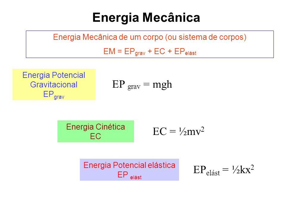 Energia Cinética EC Energia Potencial Gravitacional EP grav Energia Potencial elástica EP elást Energia Mecânica Energia Mecânica de um corpo (ou sist