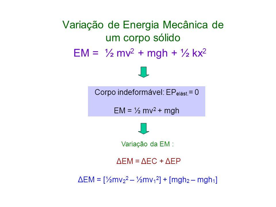 Variação de Energia Mecânica de um corpo sólido Corpo indeformável: EP elást. = 0 EM = ½ mv 2 + mgh EM = ½ mv 2 + mgh + ½ kx 2 Variação da EM : ΔEM =
