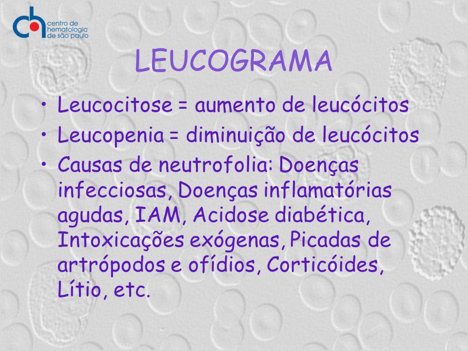 Leucocitose = aumento de leucócitos Leucopenia = diminuição de leucócitos Causas de neutrofolia: Doenças infecciosas, Doenças inflamatórias agudas, IA