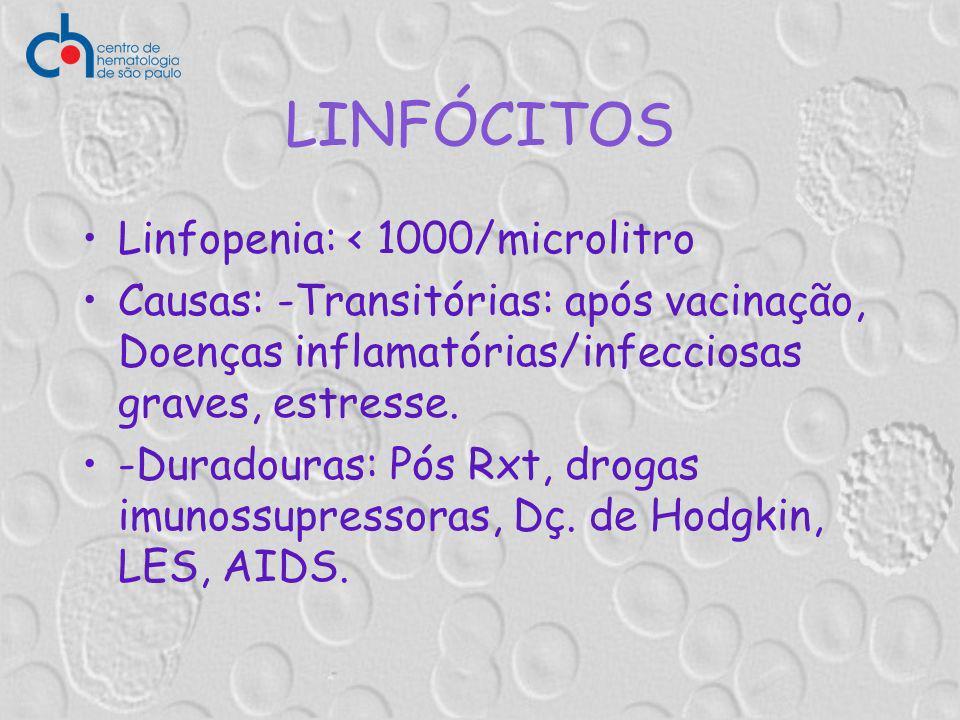 LINFÓCITOS Linfopenia: < 1000/microlitro Causas: -Transitórias: após vacinação, Doenças inflamatórias/infecciosas graves, estresse. -Duradouras: Pós R