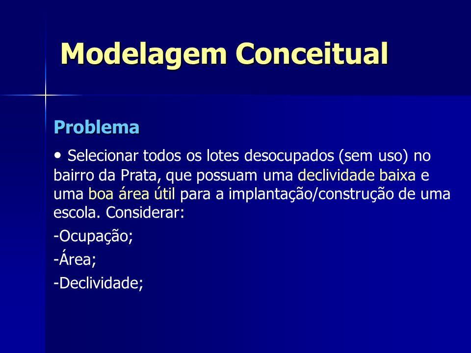 Modelagem Conceitual Problema Selecionar todos os lotes desocupados (sem uso) no bairro da Prata, que possuam uma declividade baixa e uma boa área úti