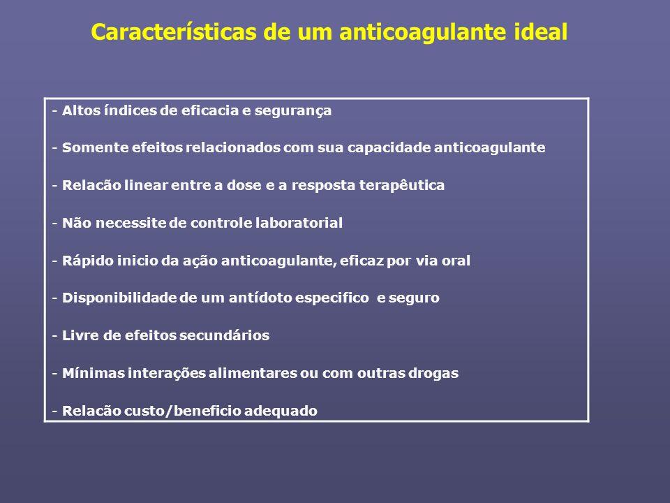 - Altos índices de eficacia e segurança - Somente efeitos relacionados com sua capacidade anticoagulante - Relacão linear entre a dose e a resposta te