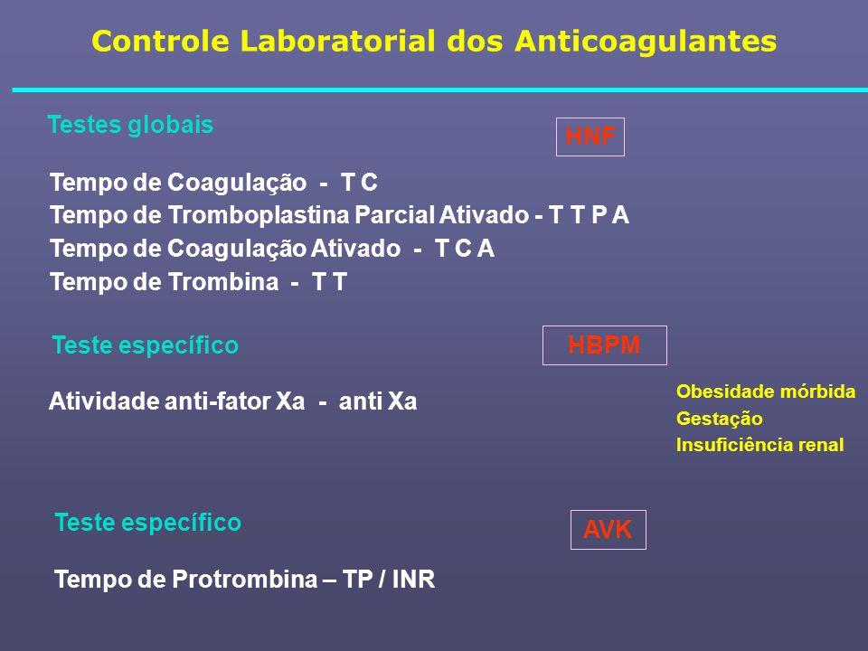 Controle Laboratorial dos Anticoagulantes Testes globais Tempo de Coagulação - T C Tempo de Tromboplastina Parcial Ativado - T T P A Tempo de Coagulaç