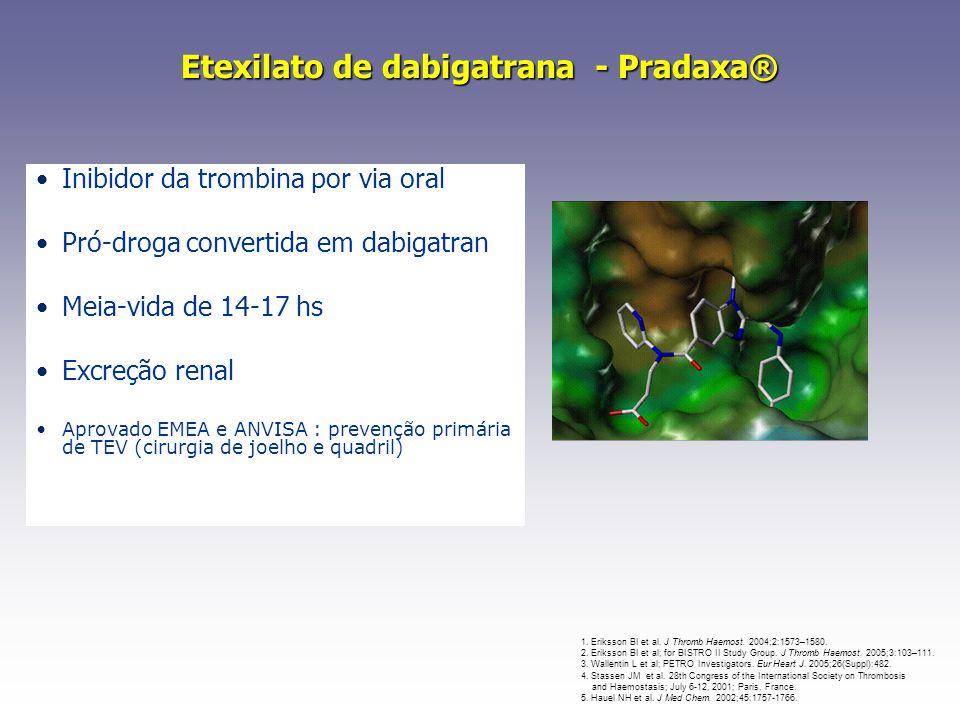 Etexilato de dabigatrana - Pradaxa® Inibidor da trombina por via oral Pró-droga convertida em dabigatran Meia-vida de 14-17 hs Excreção renal Aprovado