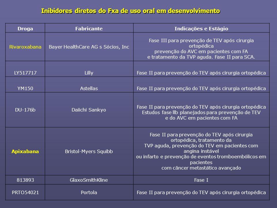 Inibidores diretos do Fxa de uso oral em desenvolvimento DrogaFabricanteIndicações e Estágio RivaroxabanaBayer HealthCare AG s Sócios, Inc Fase III pa