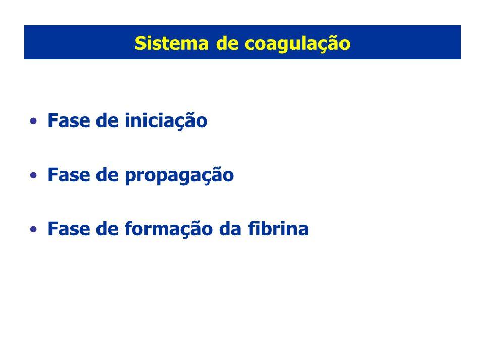 Sistema de coagulação Fase de iniciação Fase de propagação Fase de formação da fibrina