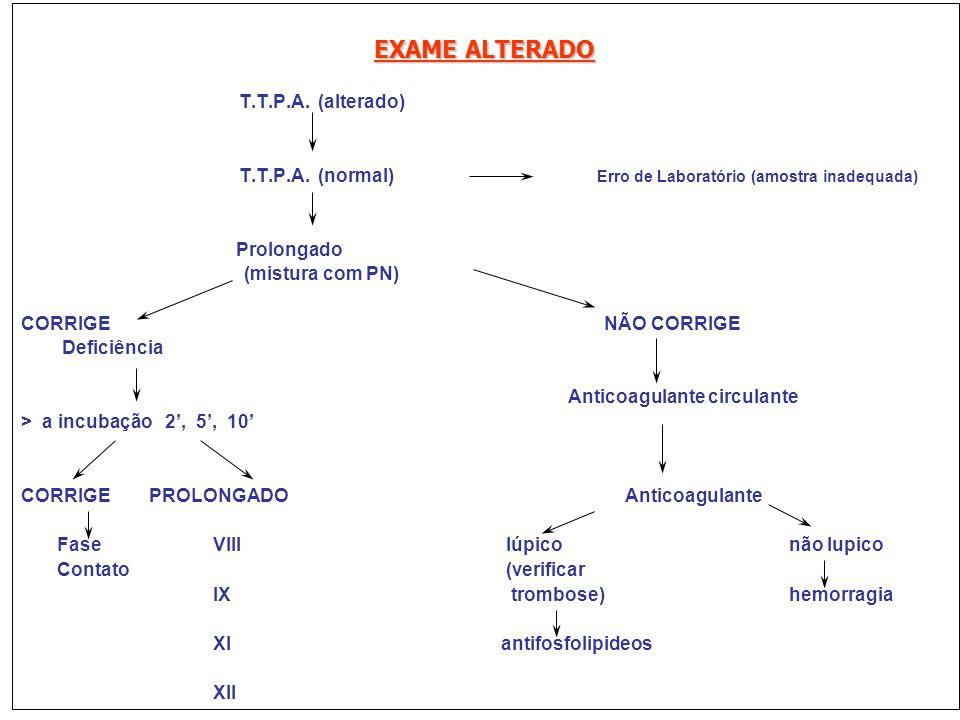 EXAME ALTERADO T.T.P.A. (alterado) T.T.P.A. (normal) Erro de Laboratório (amostra inadequada) Prolongado (mistura com PN) CORRIGE NÃO CORRIGE Deficiên