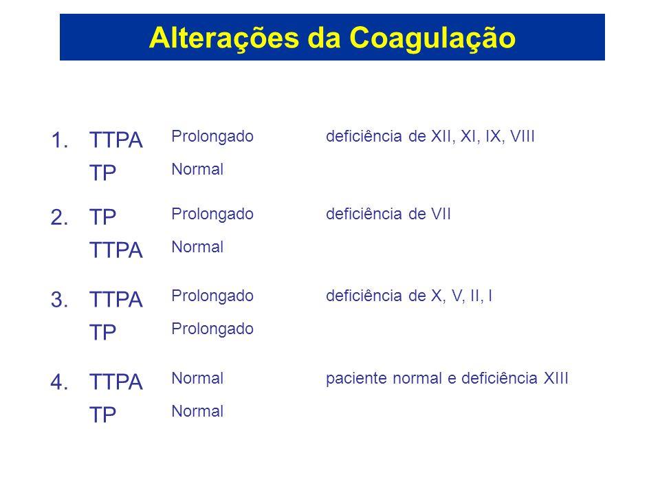Alterações da Coagulação 1.TTPA Prolongadodeficiência de XII, XI, IX, VIII TP Normal 2.TP Prolongadodeficiência de VII TTPA Normal 3.TTPA Prolongadode