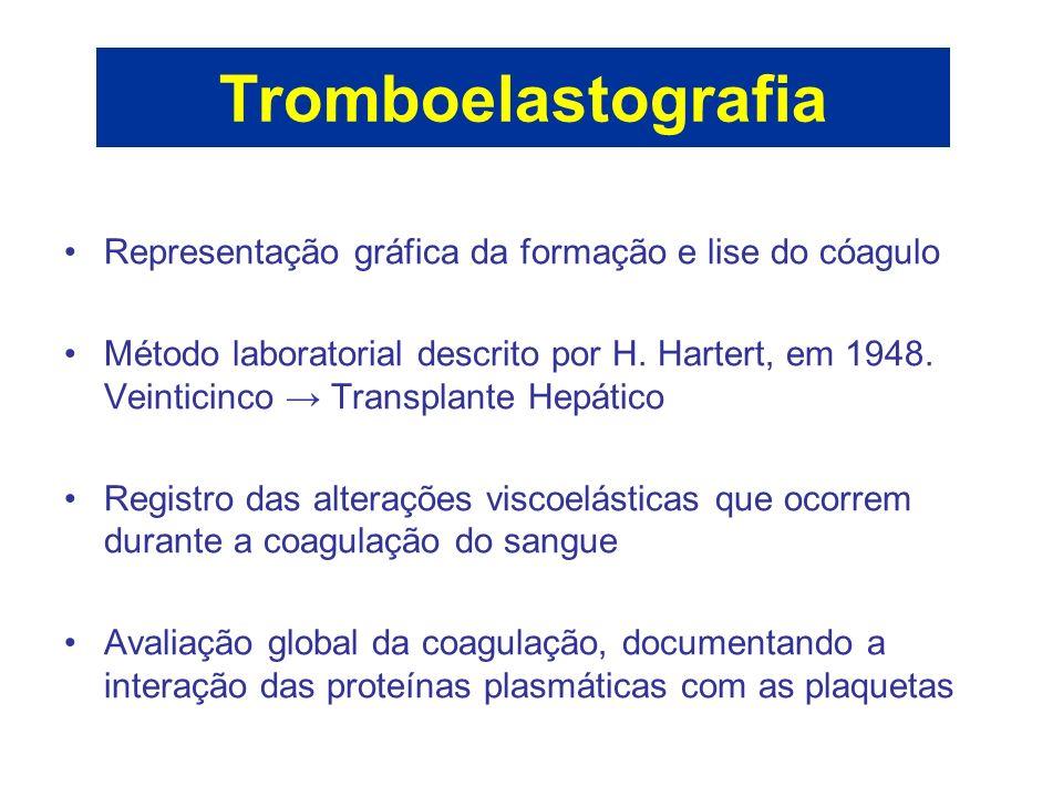 Tromboelastografia Representação gráfica da formação e lise do cóagulo Método laboratorial descrito por H. Hartert, em 1948. Veinticinco Transplante H